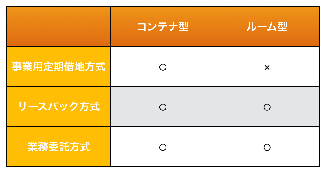 スクリーンショット 2016-04-02 13.10.22