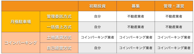 スクリーンショット 2016-04-30 0.41.47