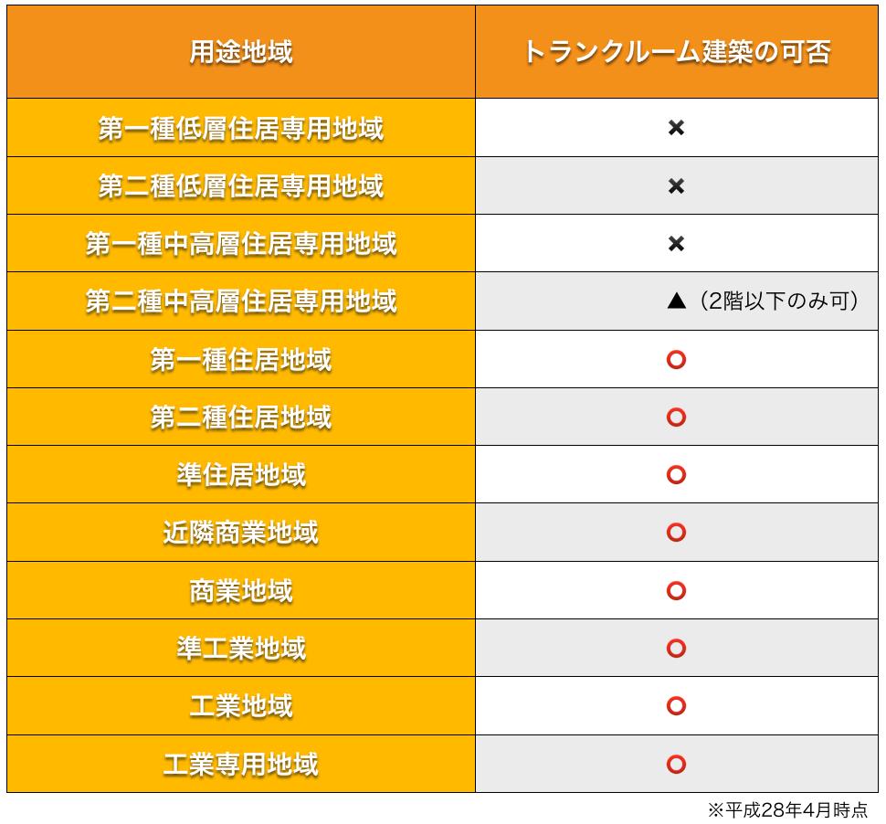 スクリーンショット 2016-04-30 0.18.38
