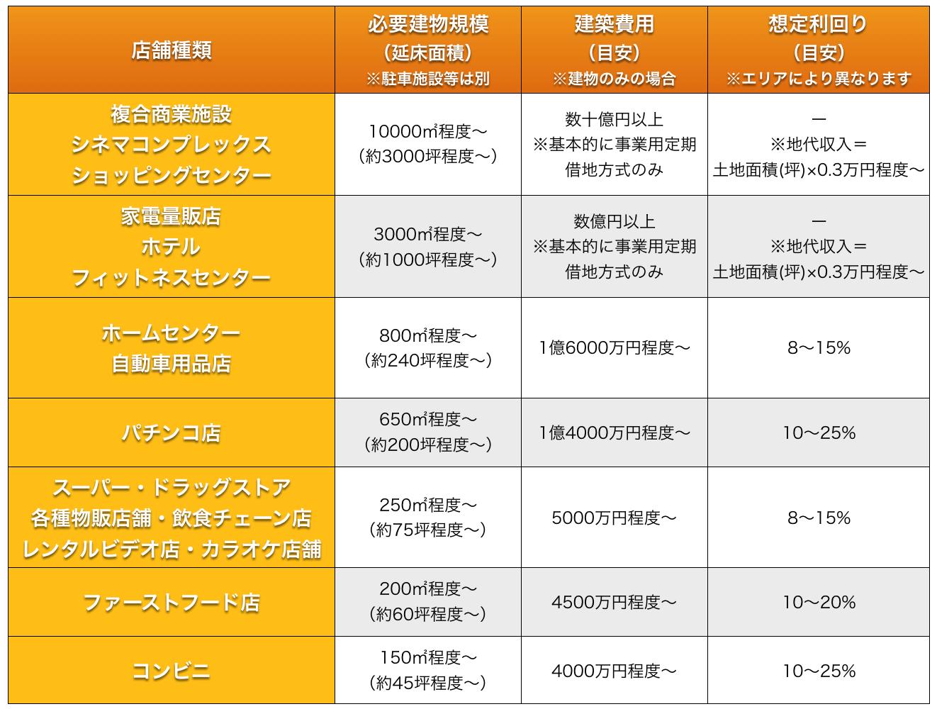 スクリーンショット 2016-05-02 20.28.06