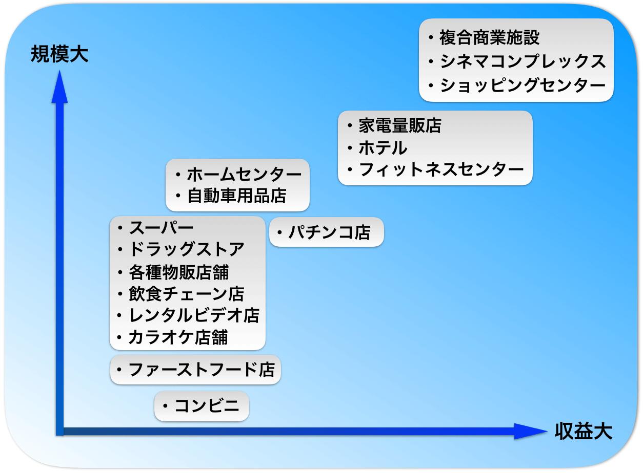 スクリーンショット 2016-05-02 17.23.39