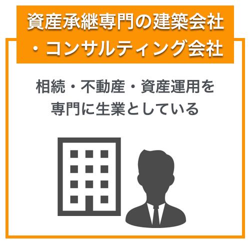 資産承継を専門とする建築会社や不動産コンサルティング会社