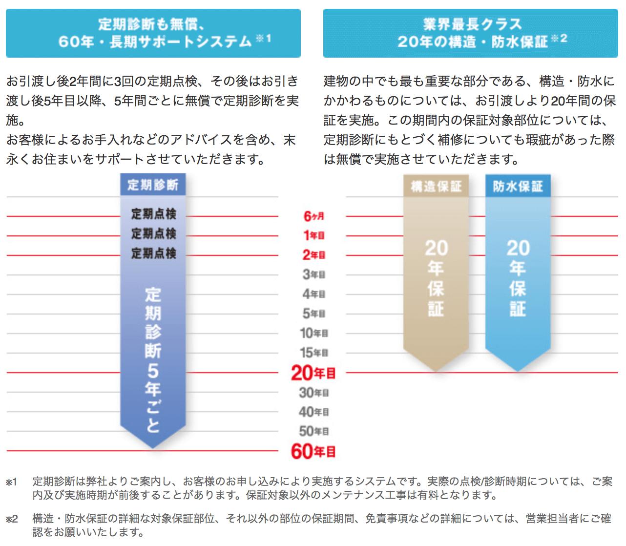 %e3%82%b9%e3%82%af%e3%83%aa%e3%83%bc%e3%83%b3%e3%82%b7%e3%83%a7%e3%83%83%e3%83%88-2017-01-07-15-18-10