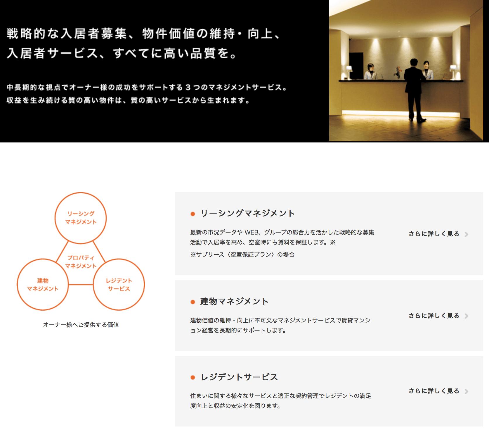 三井不動産レジデンシャルリースの特徴