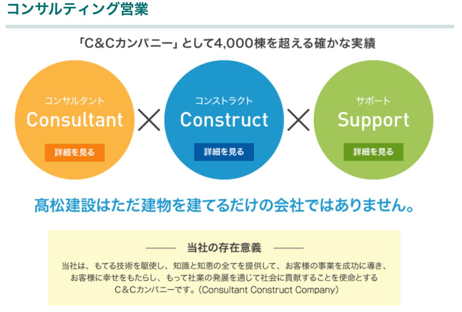 高松建設のコンサルティング営業