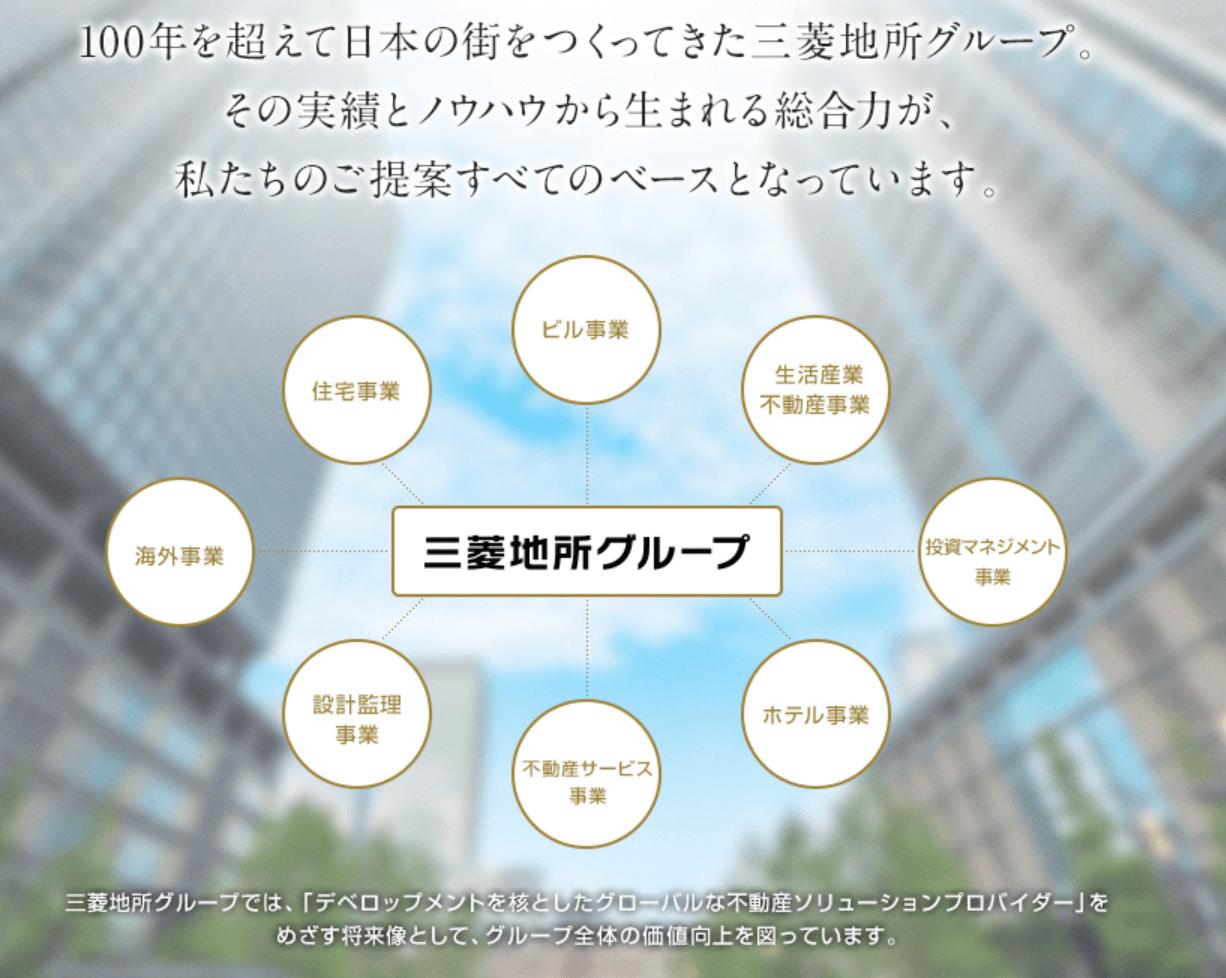 三菱地所グループの例