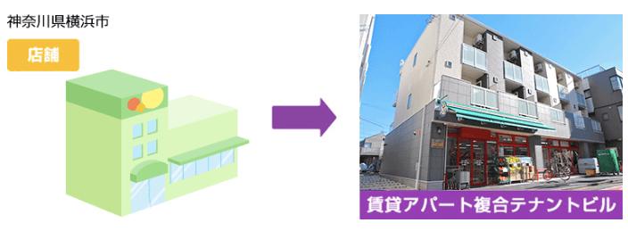 店舗→賃貸アパート複合テナントビル