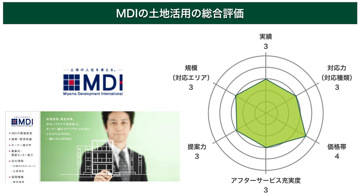 MDIの土地活用の総合評価