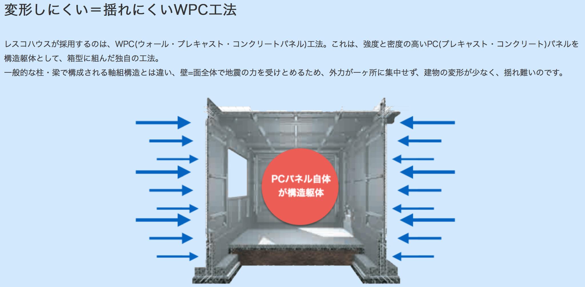 レスコハウスのWPC工法