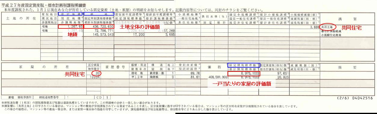 固定資産税納税通知書・課税明細書