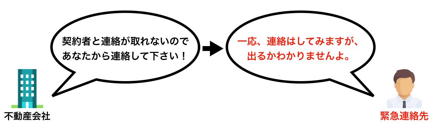 緊急連絡先への連絡イメージ②