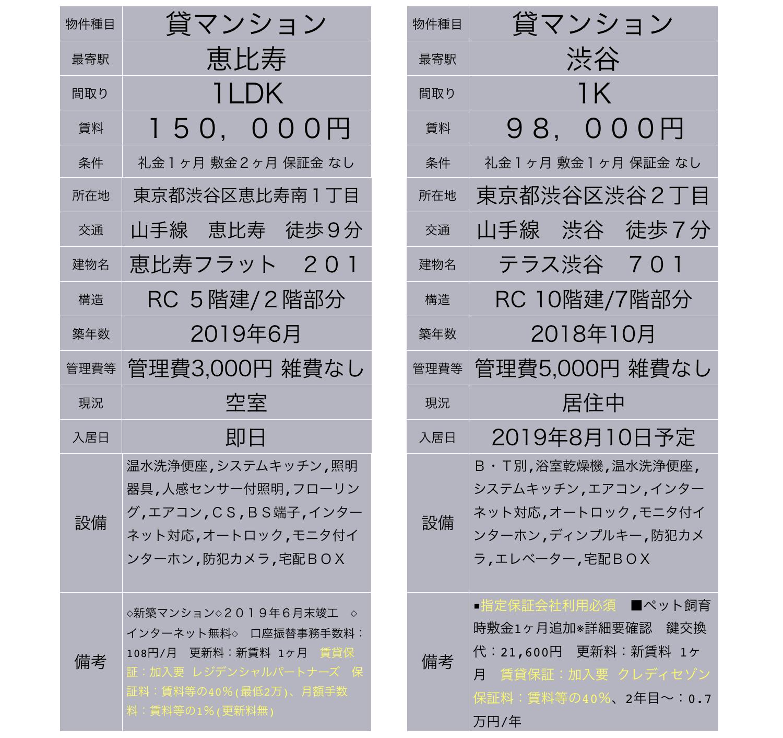 募集図面の詳細