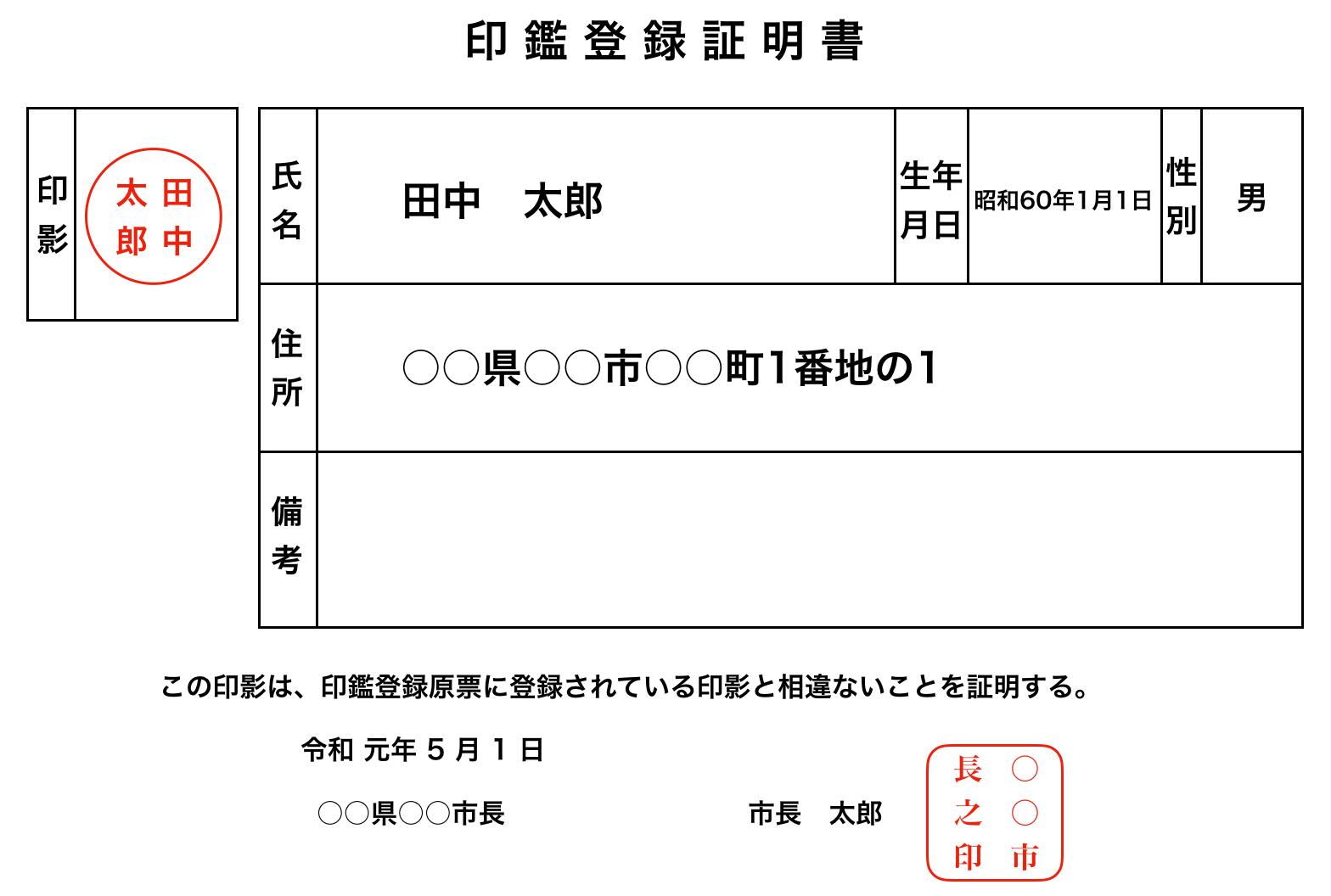 印鑑証明書の見本