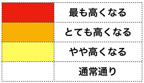 カレンダーの色わけの説明