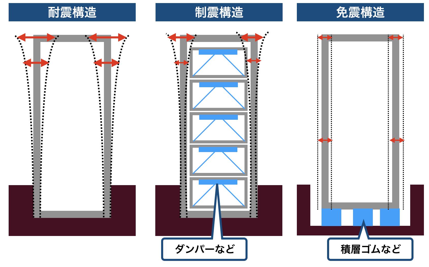 耐震構造の違い