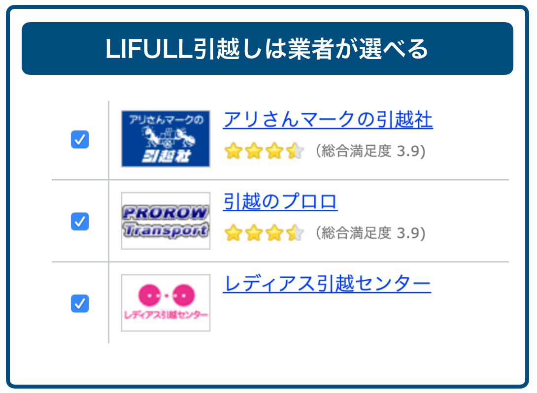 LIFULL引越しの業者選択画面