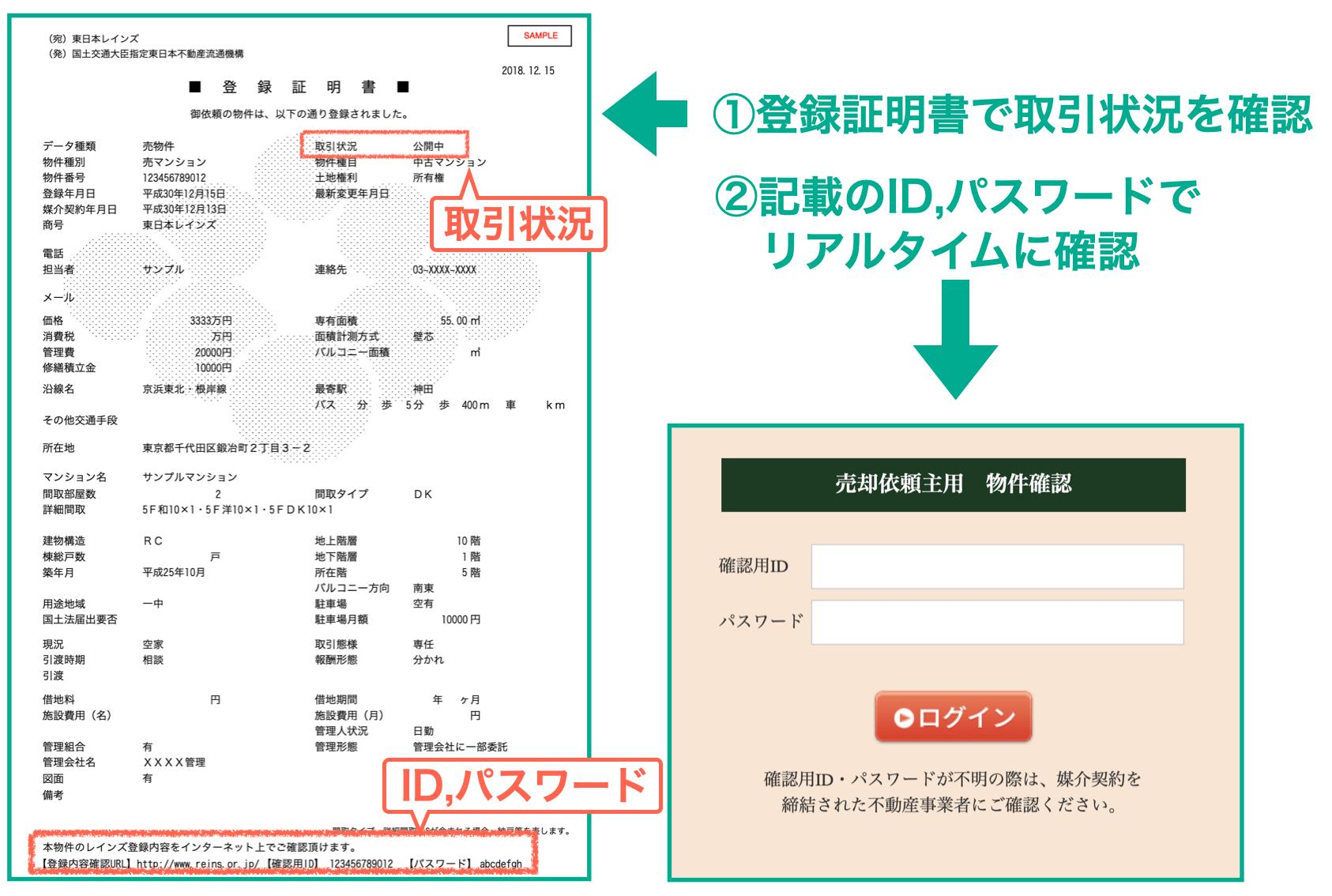 登録証明書とレインズログイン画面