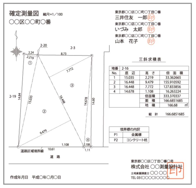 確定測量図イメージ